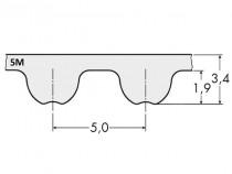 Řemen ozubený 5M 450 - 25 mm optibelt OMEGA